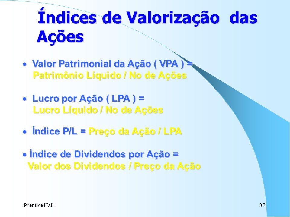 Prentice Hall37 Índices de Valorização das Ações Valor Patrimonial da Ação ( VPA ) = Valor Patrimonial da Ação ( VPA ) = Patrimônio Líquido / No de Aç