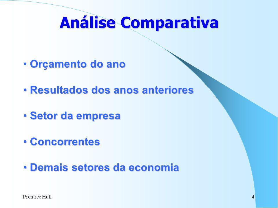 Prentice Hall4 Análise Comparativa Análise Comparativa Orçamento do ano Resultados dos anos anteriores Resultados dos anos anteriores Setor da empresa