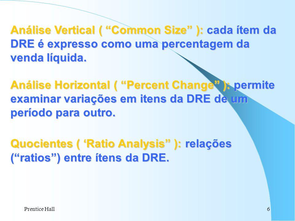 Prentice Hall6 Análise Vertical ( Common Size ): cada ítem da DRE é expresso como uma percentagem da venda líquida. Análise Horizontal ( Percent Chang