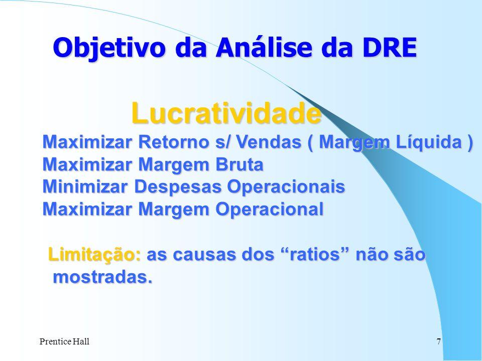 Prentice Hall7 Objetivo da Análise da DRE Objetivo da Análise da DRE Lucratividade Lucratividade Maximizar Retorno s/ Vendas ( Margem Líquida ) Maximi