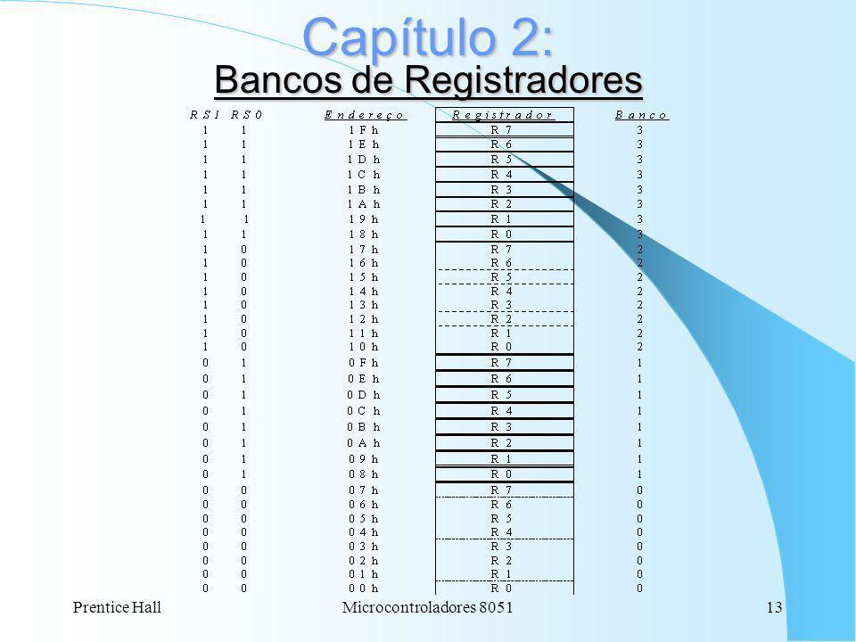 Prentice Hall13Microcontroladores 8051 Capítulo 2: Bancos de Registradores