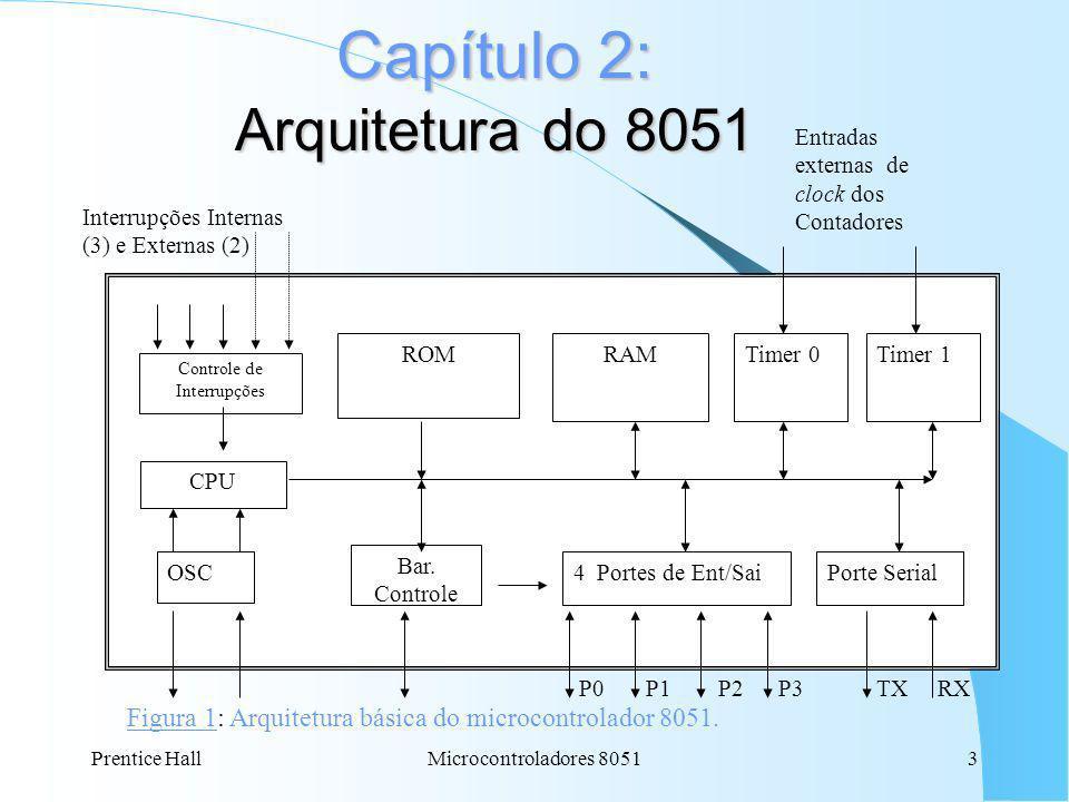 Prentice Hall3Microcontroladores 8051 Capítulo 2: Arquitetura do 8051 Interrupções Internas (3) e Externas (2) Controle de Interrupções CPU OSC Bar. C