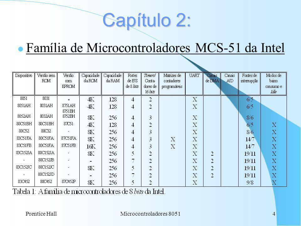Prentice Hall4Microcontroladores 8051 Capítulo 2: Família de Microcontroladores MCS-51 da Intel