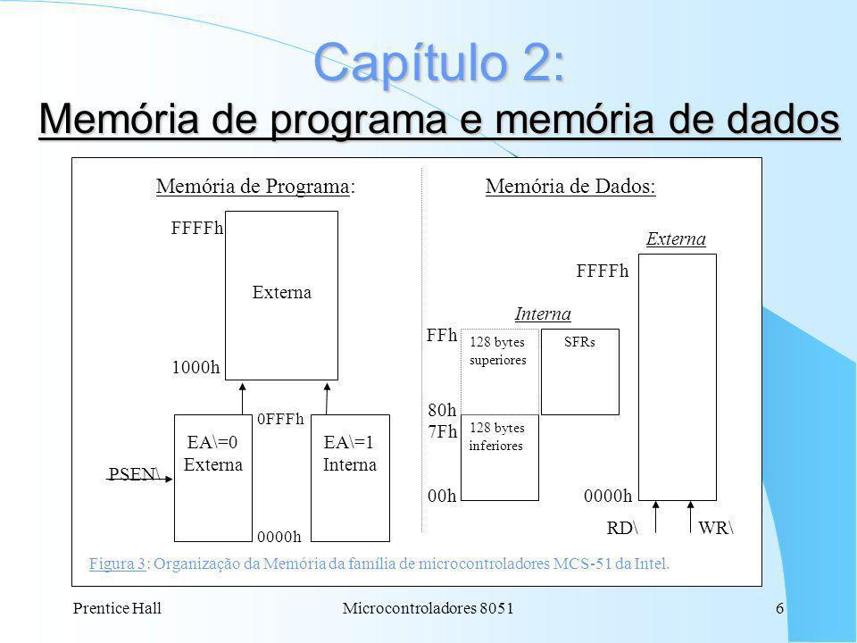 Prentice Hall6Microcontroladores 8051 Capítulo 2: Memória de programa e memória de dados FFFFh Externa 0000h EA\=0 Externa EA\=1 Interna PSEN\ Memória