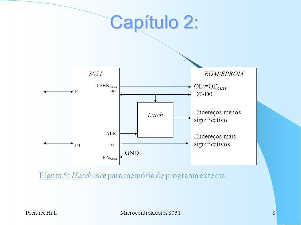 Prentice Hall9Microcontroladores 8051 Capítulo 2: MCS-51 com ROM interna P1 P0 EA barra ALE RD \ P3 P2 WR\ Latch VCC RAM D7-D0 Endereços menos significativo Endereços mais significativos WE\ OE\ Figura 6: Hardware para memória de dados externa.
