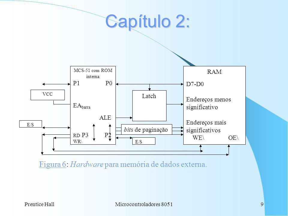 Prentice Hall10Microcontroladores 8051 Capítulo 2: FFh Acessível somente por endereçamento indireto (128 bytes superiores) 80h FFh Acessível por endereçamento direto (SFRs: Portes, Bits de controles dos Timers, Acumulador, etc) 80h 7Fh Acessível por endereçamento direto e indireto (128 bytes inferiores) 00h Figura 7: Memória de dados interna.