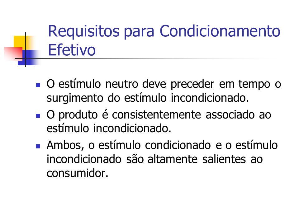Requisitos para Condicionamento Efetivo O estímulo neutro deve preceder em tempo o surgimento do estímulo incondicionado. O produto é consistentemente