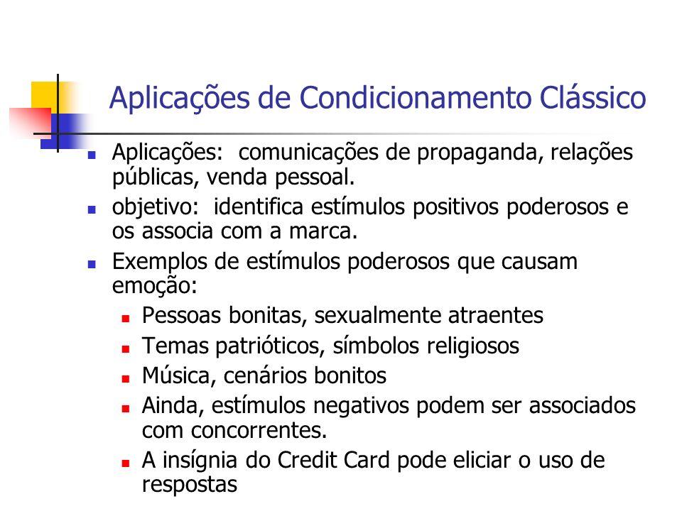 Aplicações de Condicionamento Clássico Aplicações: comunicações de propaganda, relações públicas, venda pessoal. objetivo: identifica estímulos positi
