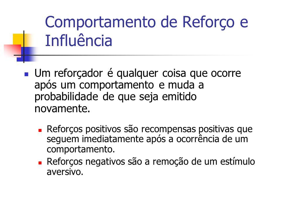 Comportamento de Reforço e Influência Um reforçador é qualquer coisa que ocorre após um comportamento e muda a probabilidade de que seja emitido novam