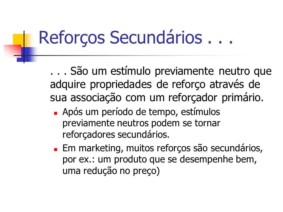 Reforços Secundários...... São um estímulo previamente neutro que adquire propriedades de reforço através de sua associação com um reforçador primário