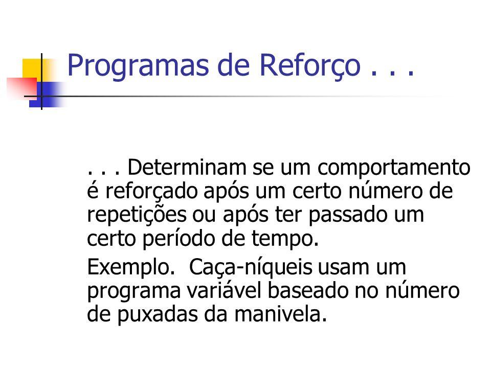 Programas de Reforço...... Determinam se um comportamento é reforçado após um certo número de repetições ou após ter passado um certo período de tempo