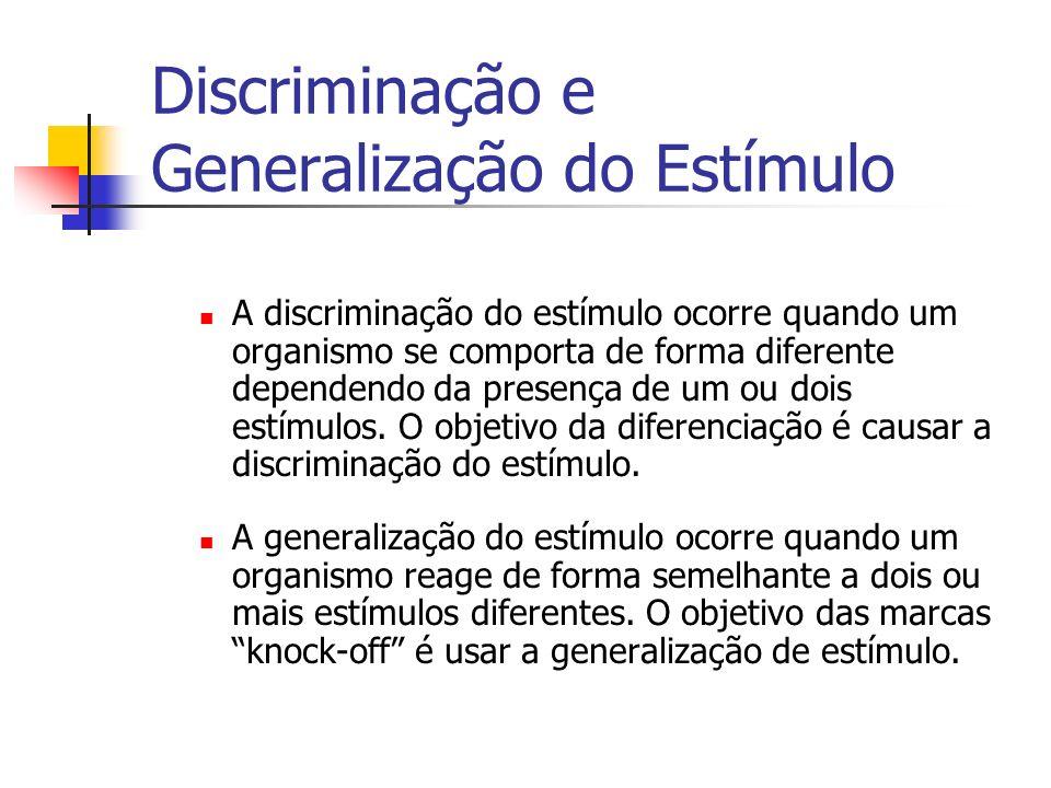 Discriminação e Generalização do Estímulo A discriminação do estímulo ocorre quando um organismo se comporta de forma diferente dependendo da presença