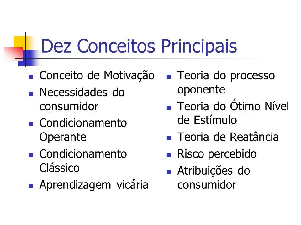 Dez Conceitos Principais Conceito de Motivação Necessidades do consumidor Condicionamento Operante Condicionamento Clássico Aprendizagem vicária Teori