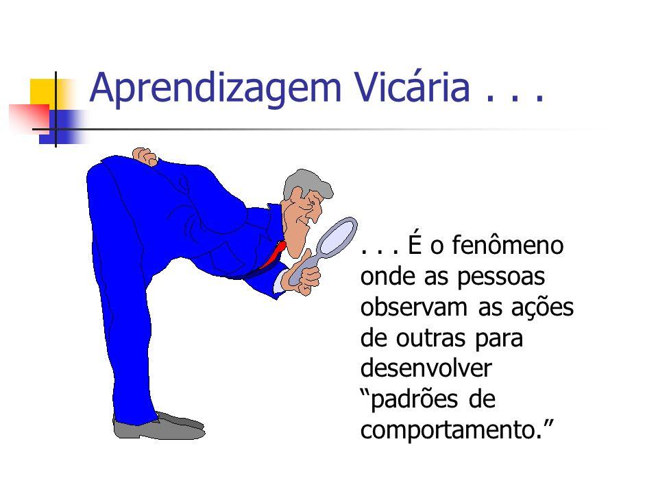 Aprendizagem Vicária...... É o fenômeno onde as pessoas observam as ações de outras para desenvolver padrões de comportamento.