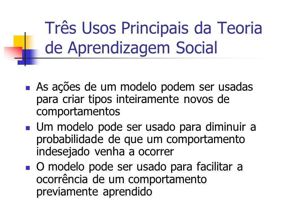 Três Usos Principais da Teoria de Aprendizagem Social As ações de um modelo podem ser usadas para criar tipos inteiramente novos de comportamentos Um