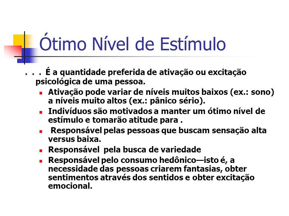 Ótimo Nível de Estímulo... É a quantidade preferida de ativação ou excitação psicológica de uma pessoa. Ativação pode variar de níveis muitos baixos (