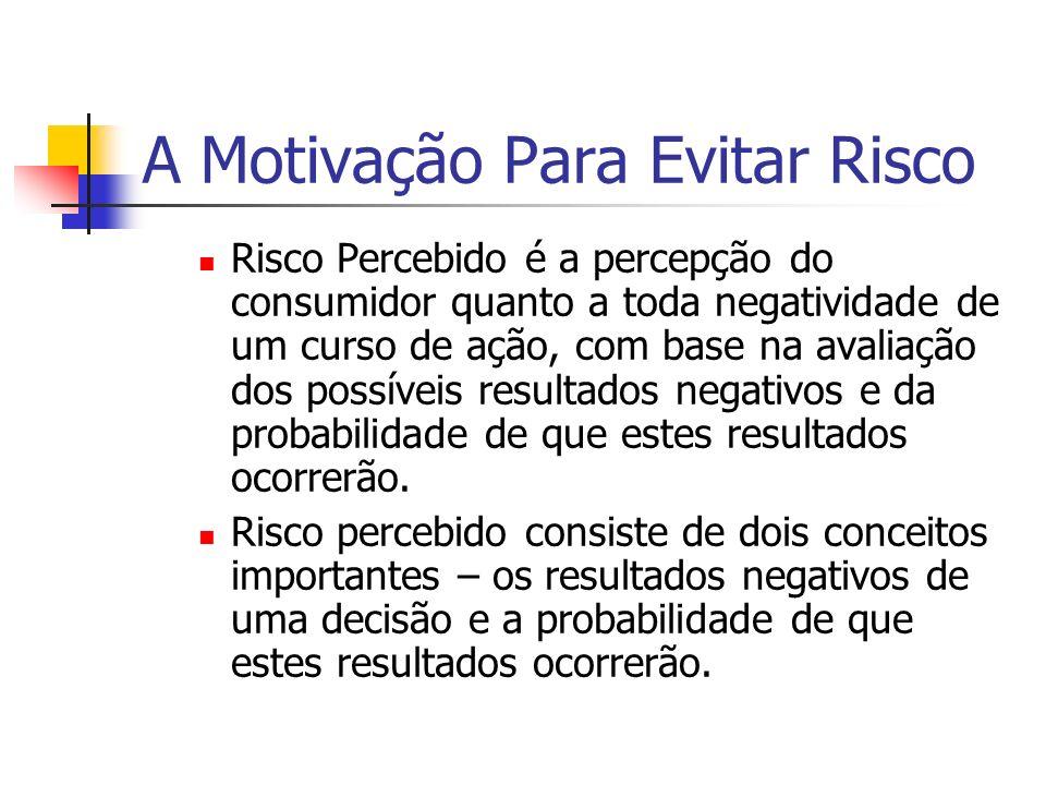A Motivação Para Evitar Risco Risco Percebido é a percepção do consumidor quanto a toda negatividade de um curso de ação, com base na avaliação dos po