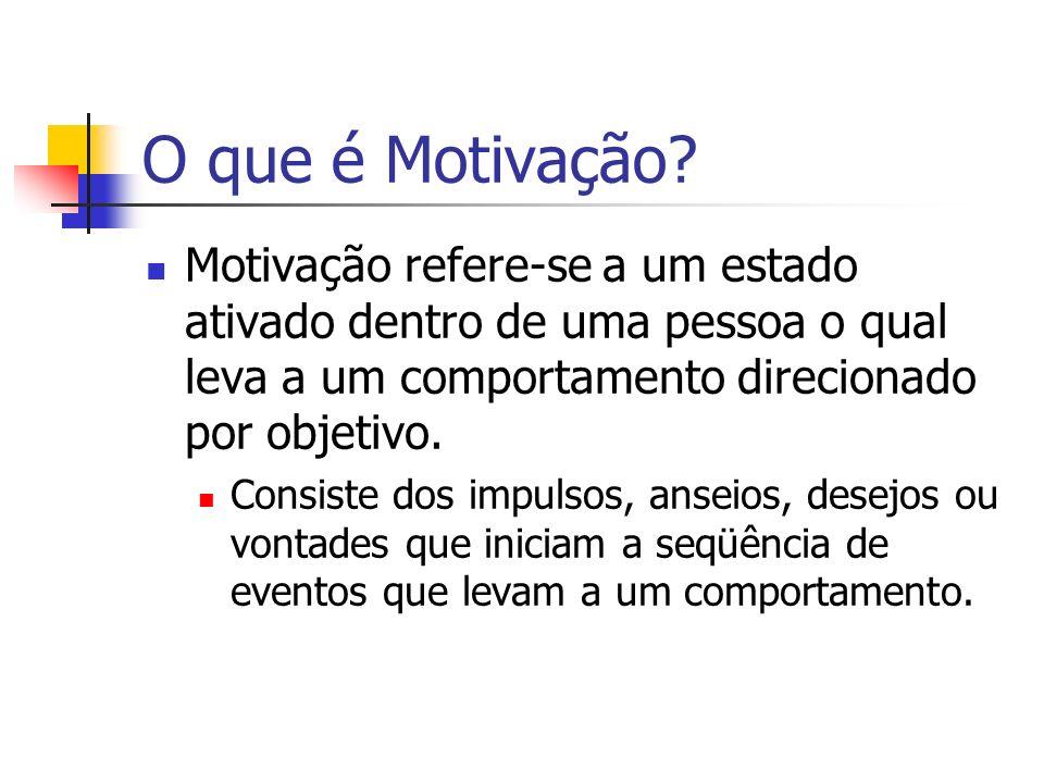 O que é Motivação? Motivação refere-se a um estado ativado dentro de uma pessoa o qual leva a um comportamento direcionado por objetivo. Consiste dos