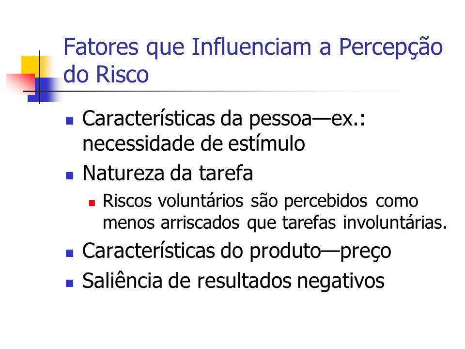 Fatores que Influenciam a Percepção do Risco Características da pessoaex.: necessidade de estímulo Natureza da tarefa Riscos voluntários são percebido