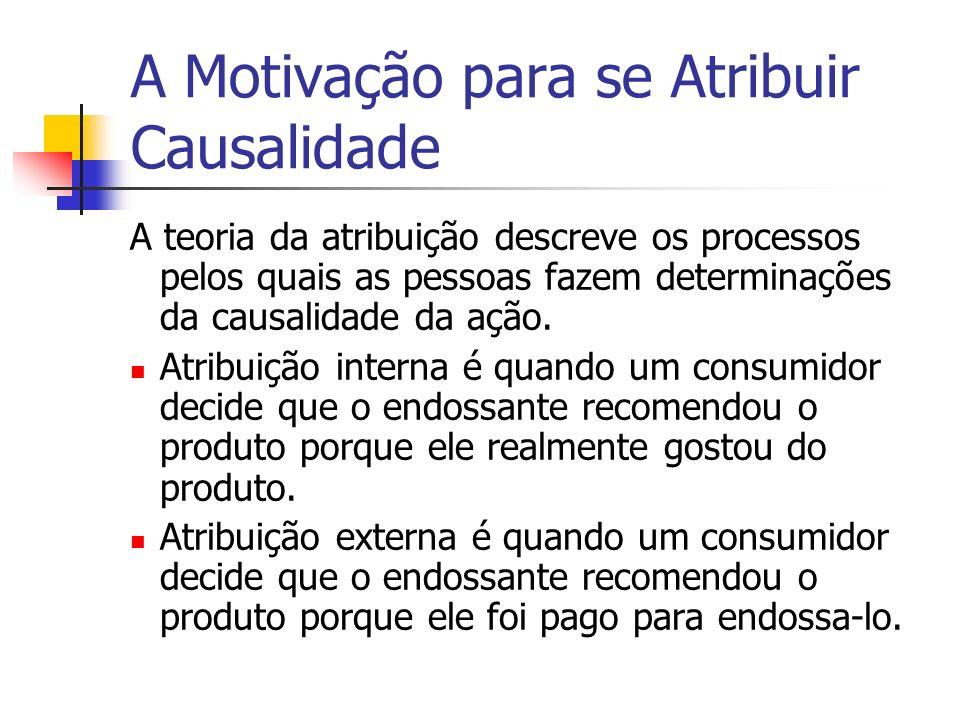 A Motivação para se Atribuir Causalidade A teoria da atribuição descreve os processos pelos quais as pessoas fazem determinações da causalidade da açã