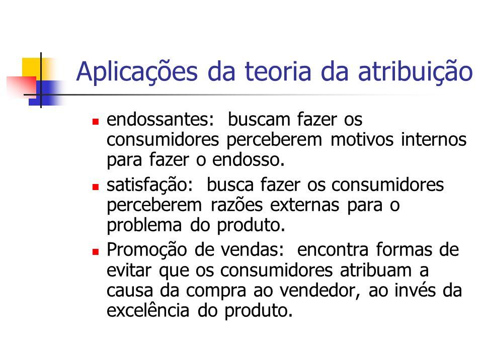 Aplicações da teoria da atribuição endossantes: buscam fazer os consumidores perceberem motivos internos para fazer o endosso. satisfação: busca fazer