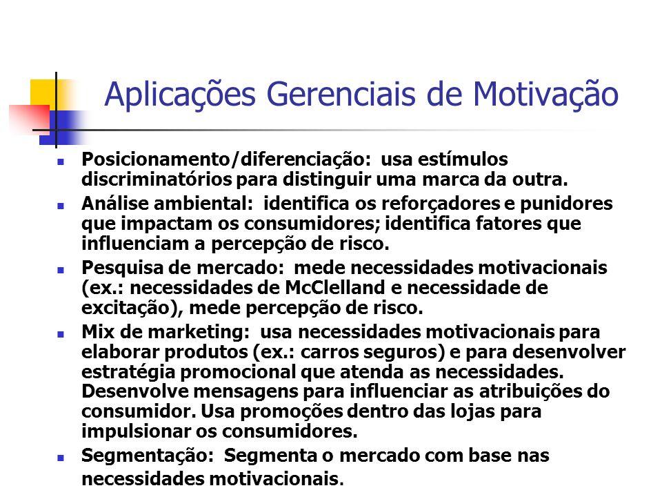 Aplicações Gerenciais de Motivação Posicionamento/diferenciação: usa estímulos discriminatórios para distinguir uma marca da outra. Análise ambiental: