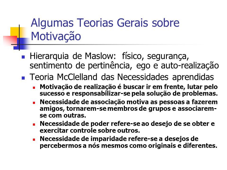 Algumas Teorias Gerais sobre Motivação Hierarquia de Maslow: físico, segurança, sentimento de pertinência, ego e auto-realização Teoria McClelland das