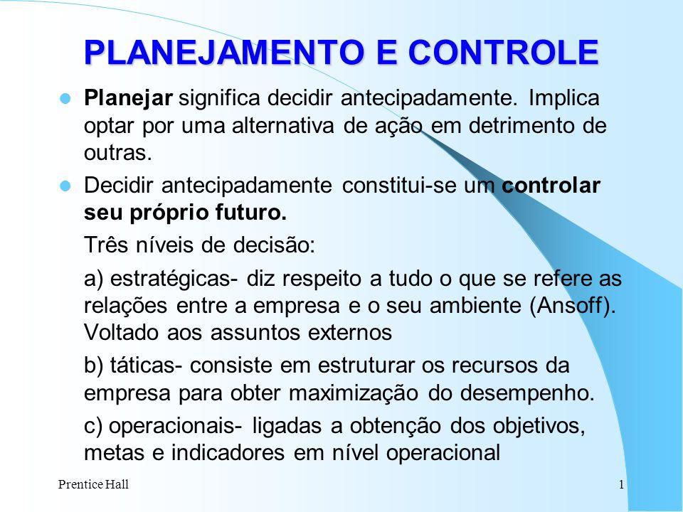 Prentice Hall1 PLANEJAMENTO E CONTROLE Planejar significa decidir antecipadamente. Implica optar por uma alternativa de ação em detrimento de outras.