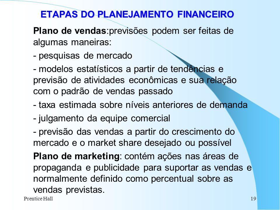 Prentice Hall19 ETAPAS DO PLANEJAMENTO FINANCEIRO ETAPAS DO PLANEJAMENTO FINANCEIRO Plano de vendas:previsões podem ser feitas de algumas maneiras: -
