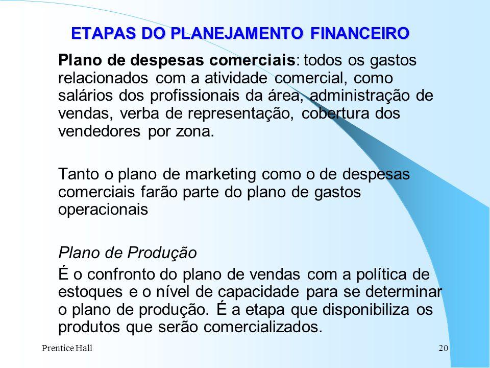 Prentice Hall20 ETAPAS DO PLANEJAMENTO FINANCEIRO ETAPAS DO PLANEJAMENTO FINANCEIRO Plano de despesas comerciais: todos os gastos relacionados com a a