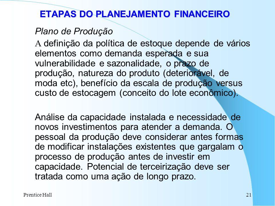 Prentice Hall21 ETAPAS DO PLANEJAMENTO FINANCEIRO ETAPAS DO PLANEJAMENTO FINANCEIRO Plano de Produção A definição da política de estoque depende de vá