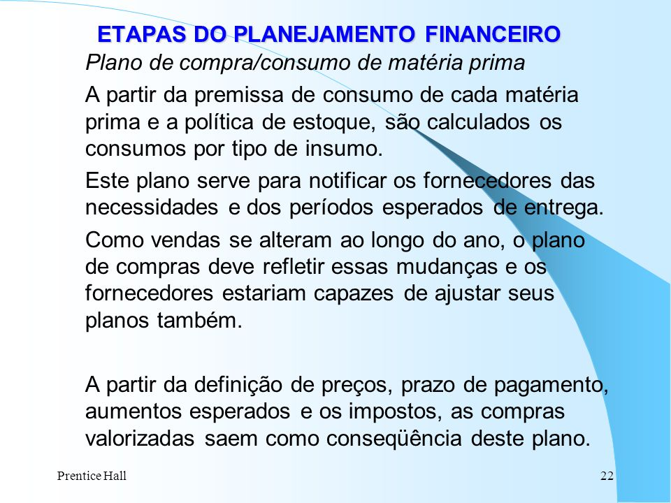 Prentice Hall22 ETAPAS DO PLANEJAMENTO FINANCEIRO ETAPAS DO PLANEJAMENTO FINANCEIRO Plano de compra/consumo de matéria prima A partir da premissa de c