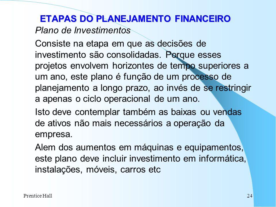 Prentice Hall24 ETAPAS DO PLANEJAMENTO FINANCEIRO ETAPAS DO PLANEJAMENTO FINANCEIRO Plano de Investimentos Consiste na etapa em que as decisões de inv