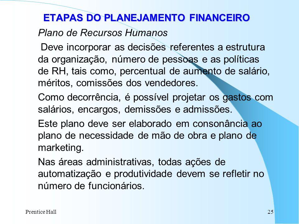 Prentice Hall25 ETAPAS DO PLANEJAMENTO FINANCEIRO ETAPAS DO PLANEJAMENTO FINANCEIRO Plano de Recursos Humanos Deve incorporar as decisões referentes a