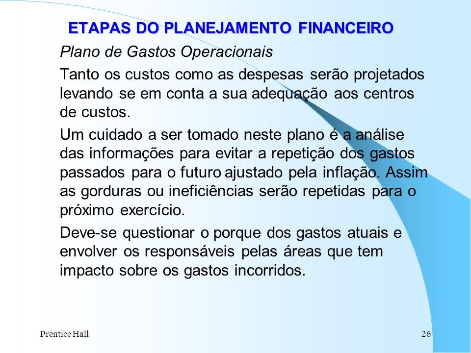 Prentice Hall26 ETAPAS DO PLANEJAMENTO FINANCEIRO ETAPAS DO PLANEJAMENTO FINANCEIRO Plano de Gastos Operacionais Tanto os custos como as despesas serã