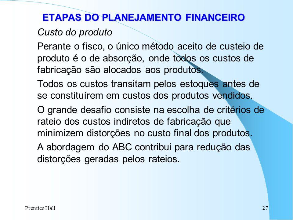 Prentice Hall27 ETAPAS DO PLANEJAMENTO FINANCEIRO ETAPAS DO PLANEJAMENTO FINANCEIRO Custo do produto Perante o fisco, o único método aceito de custeio