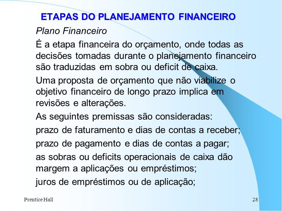 Prentice Hall28 ETAPAS DO PLANEJAMENTO FINANCEIRO ETAPAS DO PLANEJAMENTO FINANCEIRO Plano Financeiro É a etapa financeira do orçamento, onde todas as