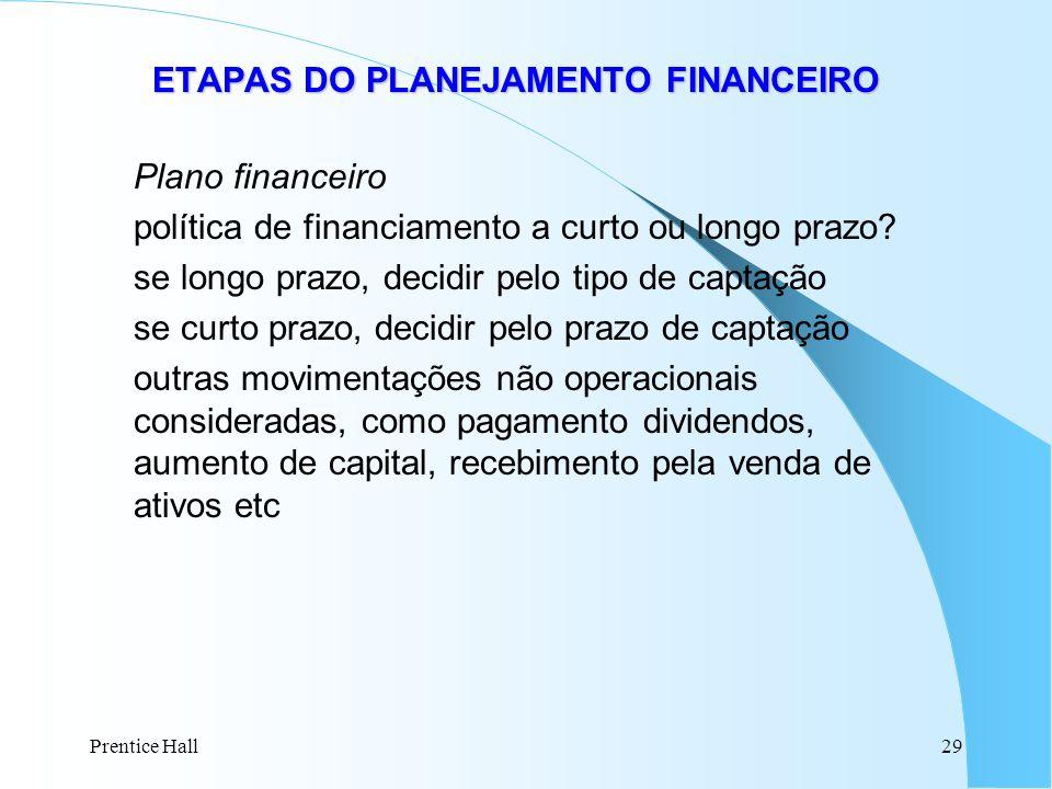 Prentice Hall29 ETAPAS DO PLANEJAMENTO FINANCEIRO ETAPAS DO PLANEJAMENTO FINANCEIRO Plano financeiro política de financiamento a curto ou longo prazo?
