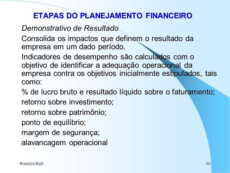 Prentice Hall30 ETAPAS DO PLANEJAMENTO FINANCEIRO ETAPAS DO PLANEJAMENTO FINANCEIRO Demonstrativo de Resultado Consolida os impactos que definem o res