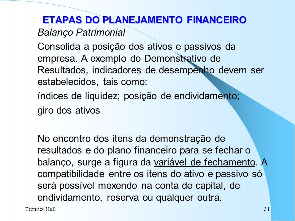 Prentice Hall31 ETAPAS DO PLANEJAMENTO FINANCEIRO ETAPAS DO PLANEJAMENTO FINANCEIRO Balanço Patrimonial Consolida a posição dos ativos e passivos da e