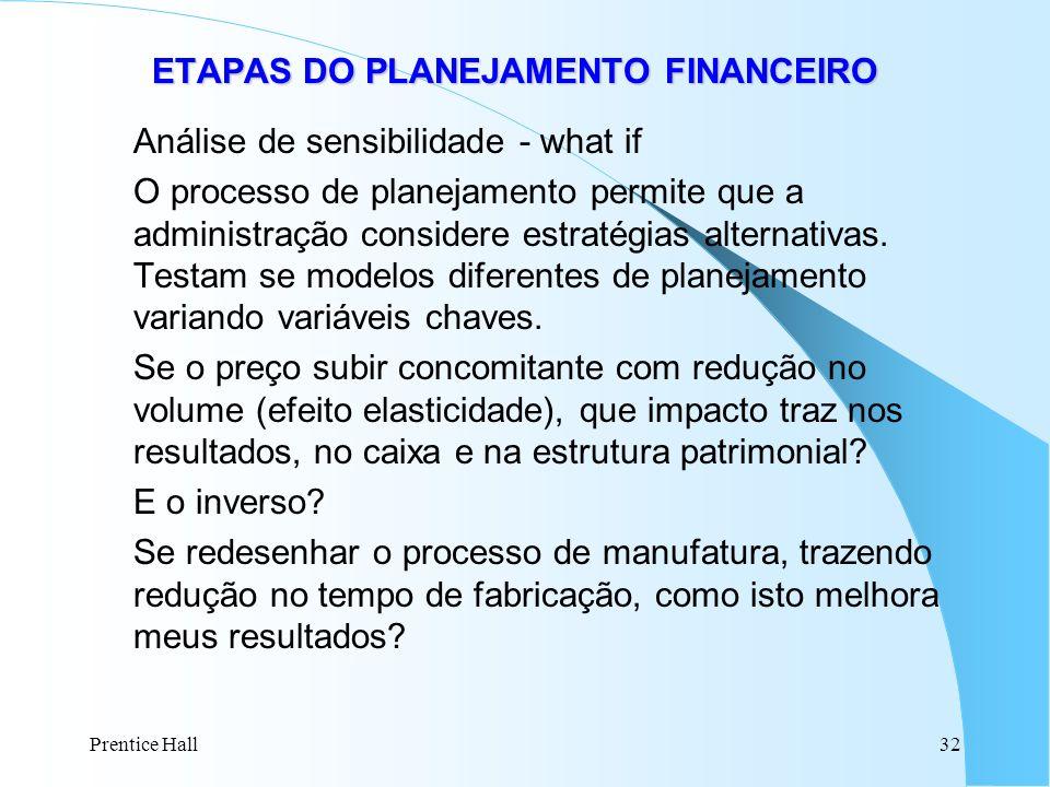 Prentice Hall32 ETAPAS DO PLANEJAMENTO FINANCEIRO ETAPAS DO PLANEJAMENTO FINANCEIRO Análise de sensibilidade - what if O processo de planejamento perm