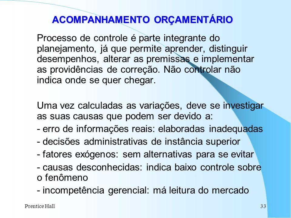 Prentice Hall33 ACOMPANHAMENTO ORÇAMENTÁRIO ACOMPANHAMENTO ORÇAMENTÁRIO Processo de controle é parte integrante do planejamento, já que permite aprend