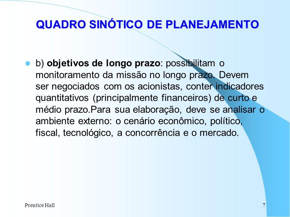 Prentice Hall7 QUADRO SINÓTICO DE PLANEJAMENTO b) objetivos de longo prazo: possibilitam o monitoramento da missão no longo prazo. Devem ser negociado