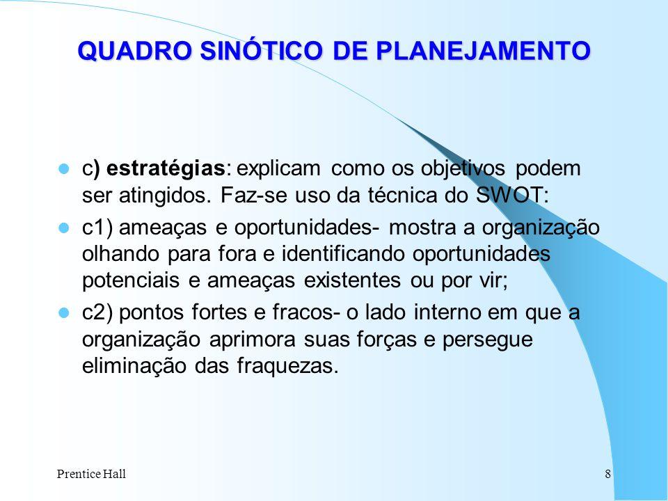 Prentice Hall8 QUADRO SINÓTICO DE PLANEJAMENTO c) estratégias: explicam como os objetivos podem ser atingidos. Faz-se uso da técnica do SWOT: c1) amea