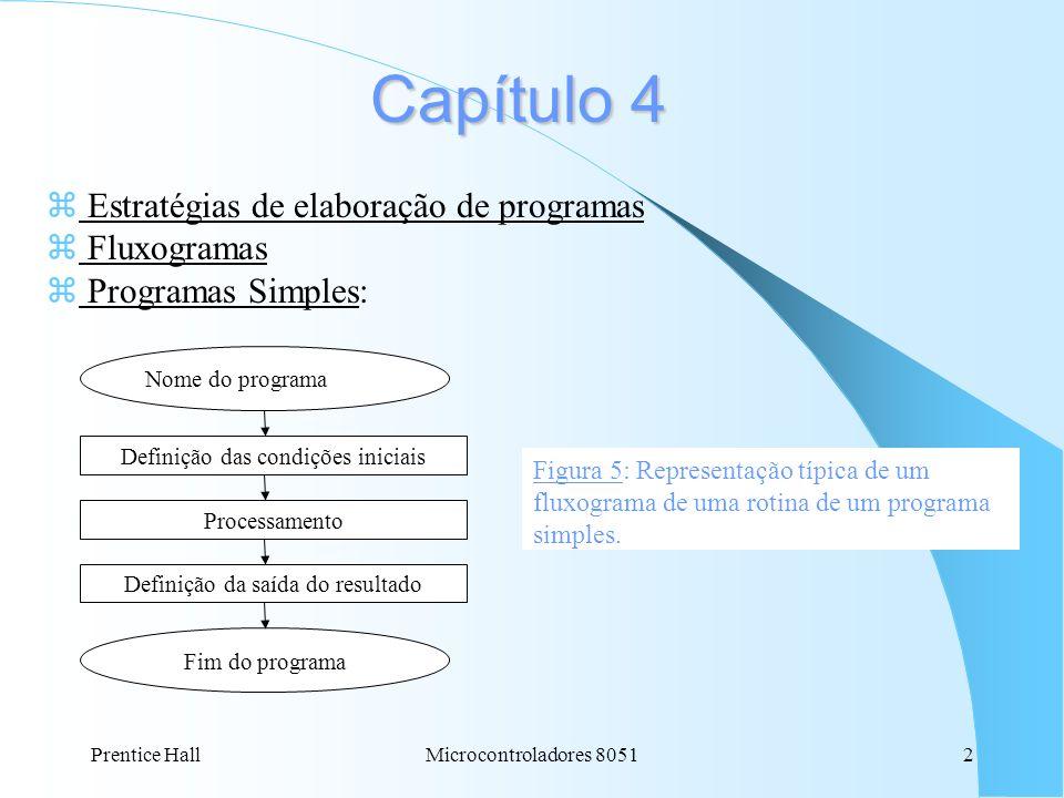 Prentice HallMicrocontroladores 80512 Capítulo 4 z Estratégias de elaboração de programas z Fluxogramas z Programas Simples: Nome do programa Processa