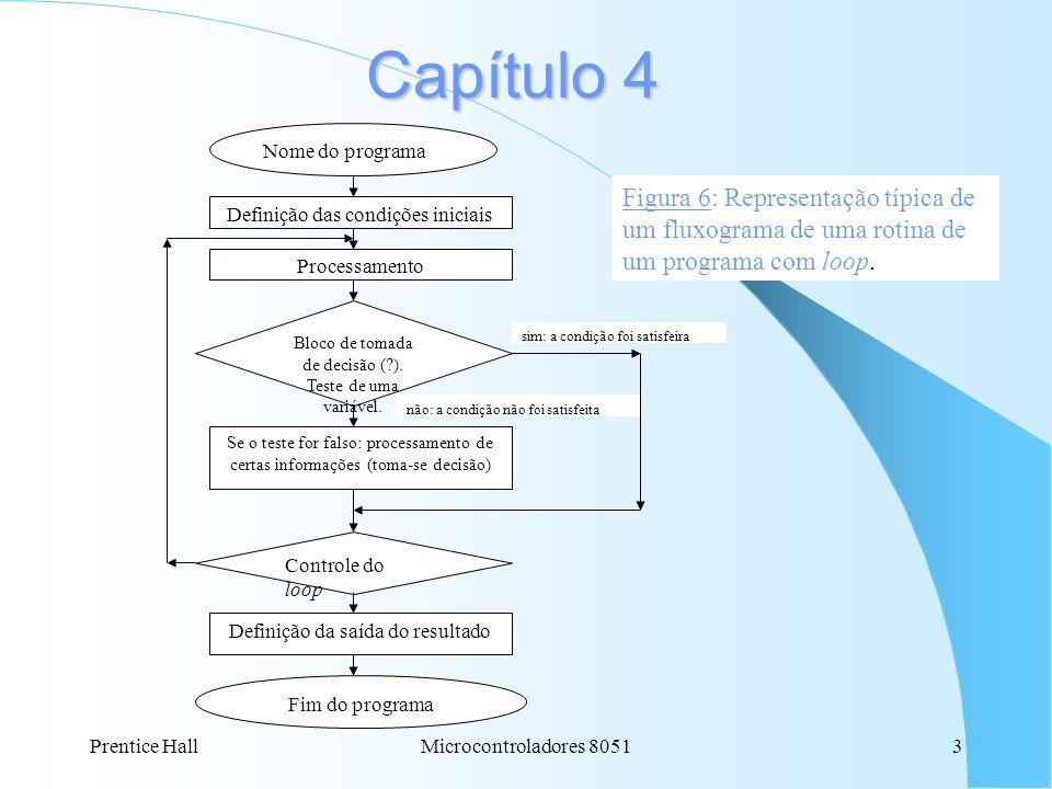 Prentice HallMicrocontroladores 80513 Capítulo 4 Figura 6: Representação típica de um fluxograma de uma rotina de um programa com loop. Nome do progra