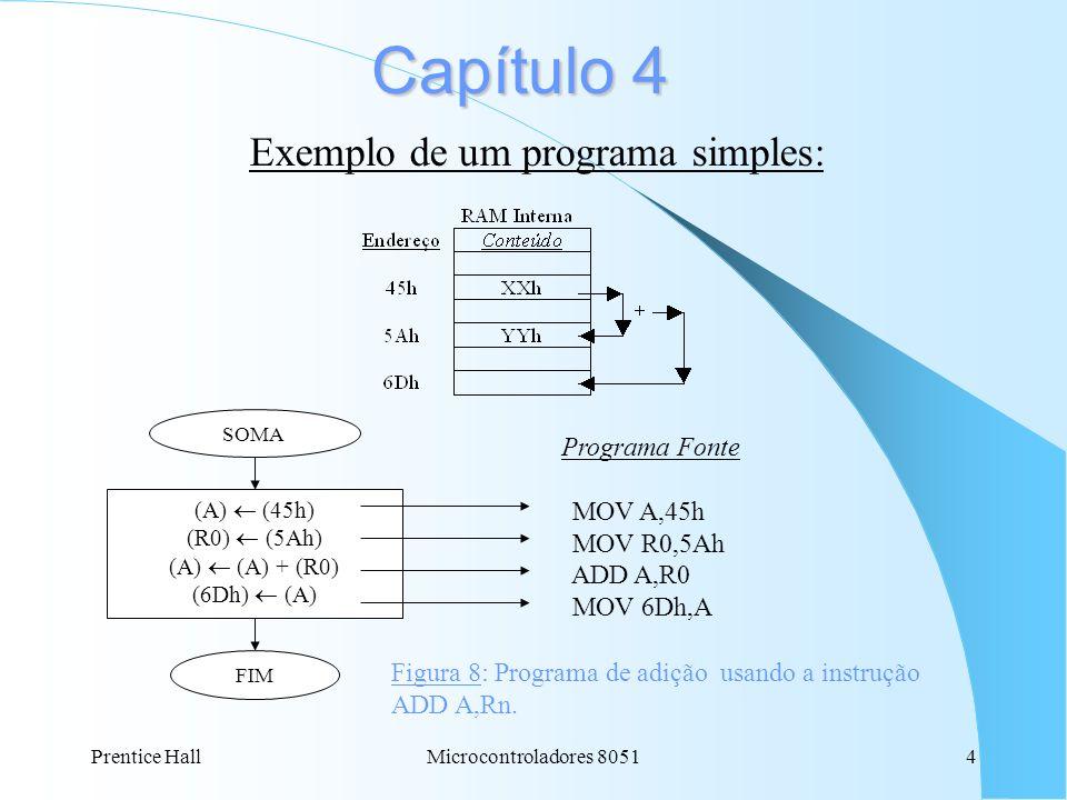 Prentice HallMicrocontroladores 80514 Capítulo 4 Exemplo de um programa simples: SOMA (A) (45h) (R0) (5Ah) (A) (A) + (R0) (6Dh) (A) FIM Figura 8: Prog