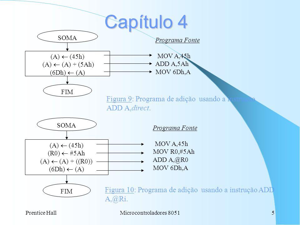 Prentice HallMicrocontroladores 80515 Capítulo 4 SOMA (A) (45h) (R0) #5Ah (A) (A) + ((R0)) (6Dh) (A) FIM Figura 10: Programa de adição usando a instru