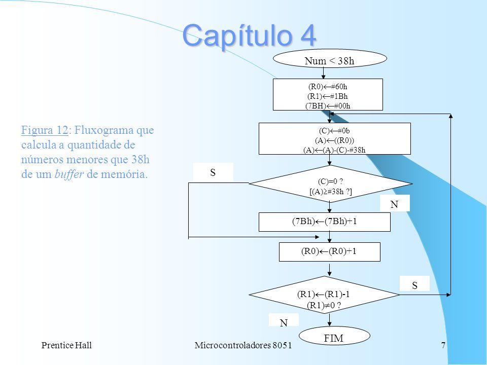 Prentice HallMicrocontroladores 80517 Capítulo 4 Num < 38h (R0) #60h (R1) #1Bh (7BH) #00h (C) #0b (A) ((R0)) (A) (A)-(C)-#38h (C)=0 ? [(A) #38h ?] (7B