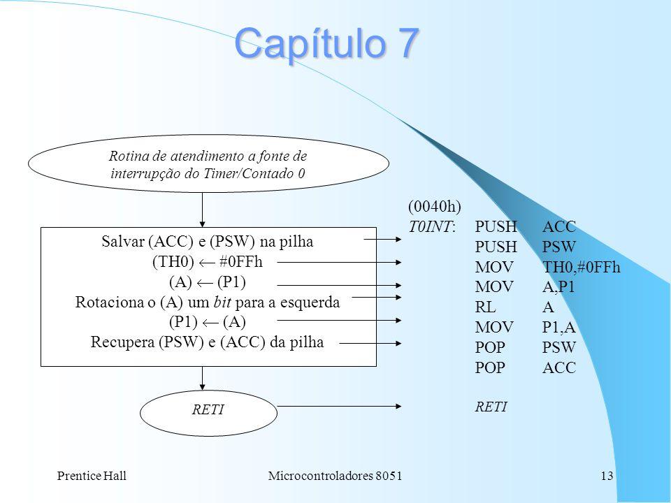 Prentice HallMicrocontroladores 805113 Capítulo 7 Rotina de atendimento a fonte de interrupção do Timer/Contado 0 (0040h) T0INT: PUSHACC PUSHPSW MOVTH